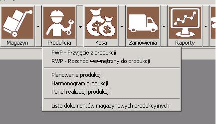 Funkcje produkcji